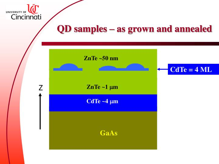 Qd samples as grown and annealed