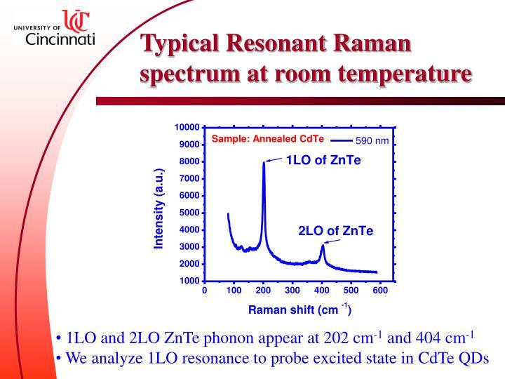 Typical Resonant Raman spectrum at room temperature