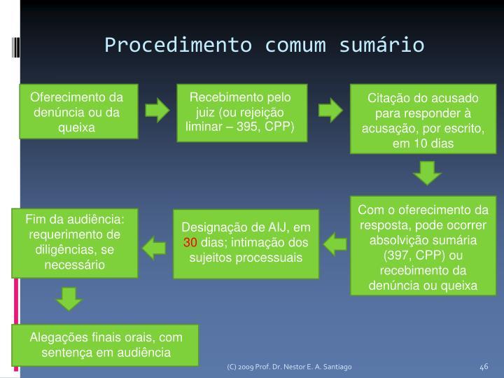 Oferecimento da denúncia ou da queixa