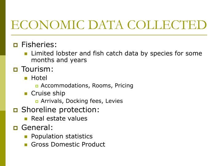ECONOMIC DATA COLLECTED
