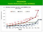 malkangiri trend in performance under mgnregs