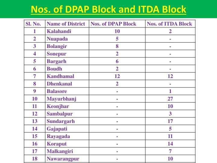 Nos. of DPAP Block and ITDA Block