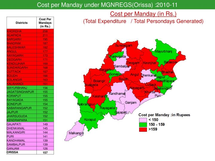 Cost per Manday under MGNREGS(Orissa) :2010-11