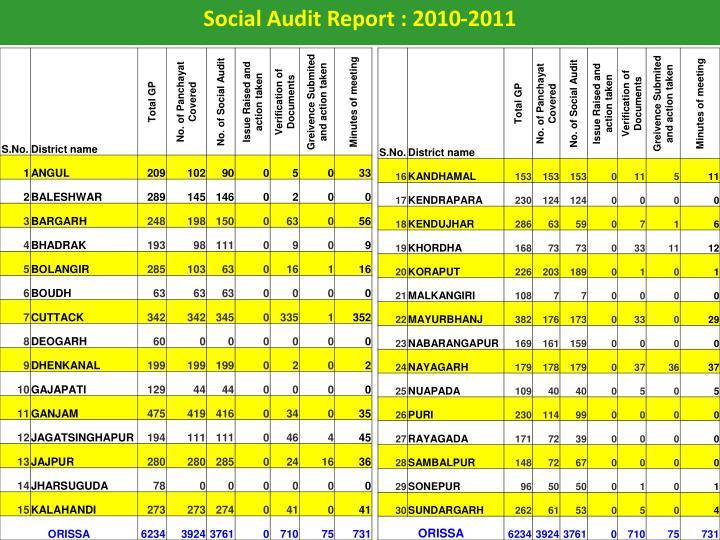 Social Audit Report : 2010-2011
