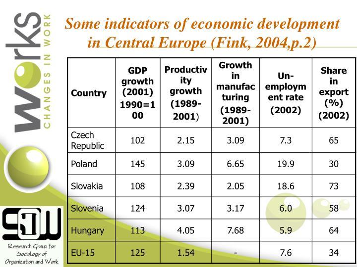 Some indicators of economic development in Central Europe