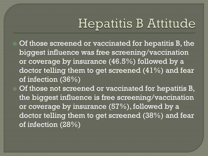 Hepatitis B Attitude