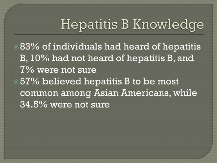 Hepatitis B Knowledge