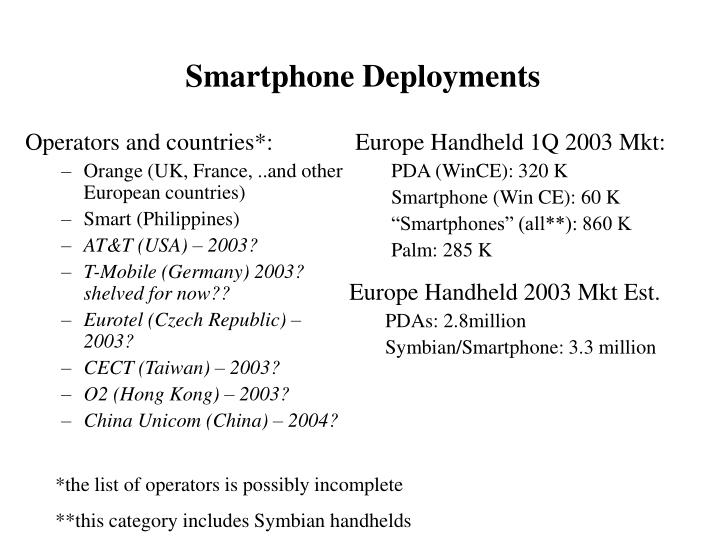 Smartphone Deployments