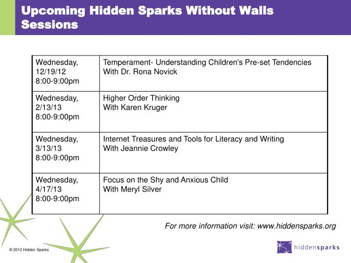 Upcoming Hidden Sparks Without Walls Sessions