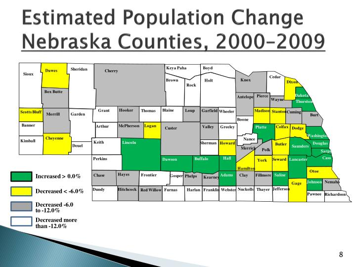 Estimated Population Change