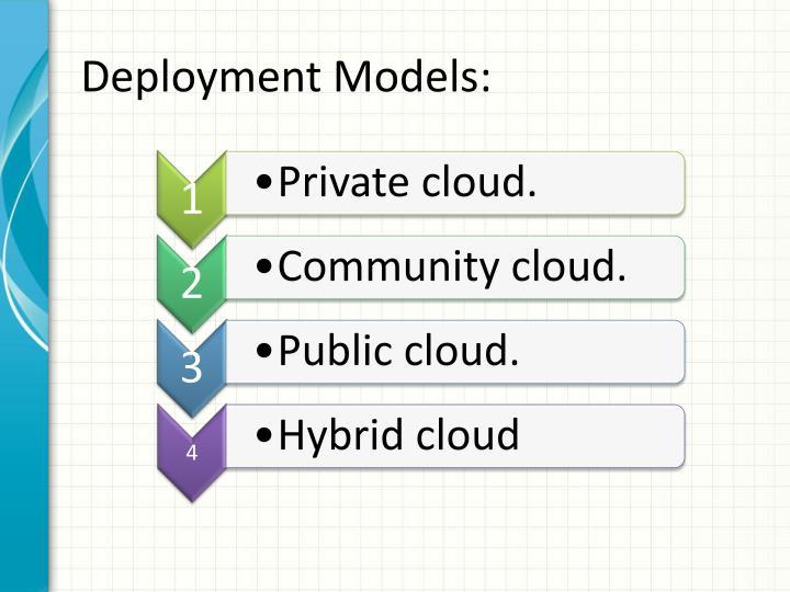 Deployment Models: