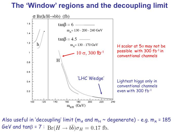 The 'Window' regions and the decoupling limit