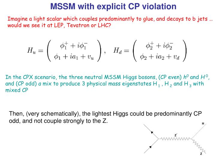 MSSM with explicit CP violation