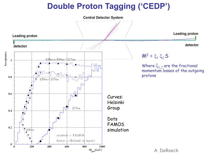 Double Proton Tagging ('CEDP')