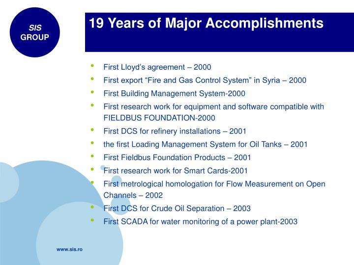 19 Years of Major Accomplishments