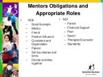 mentors obligations and appropriate roles
