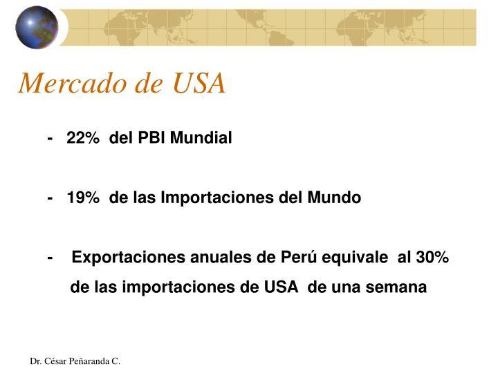 Mercado de USA