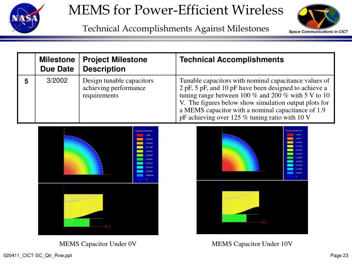 MEMS for Power-Efficient Wireless