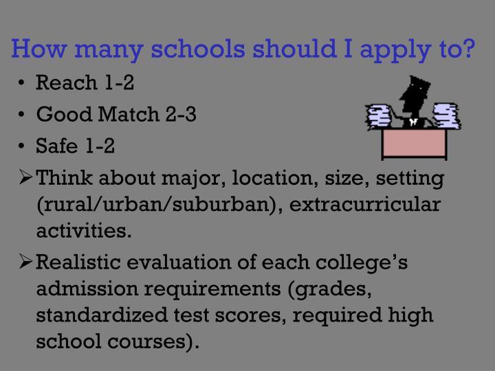 How many schools should I apply to?