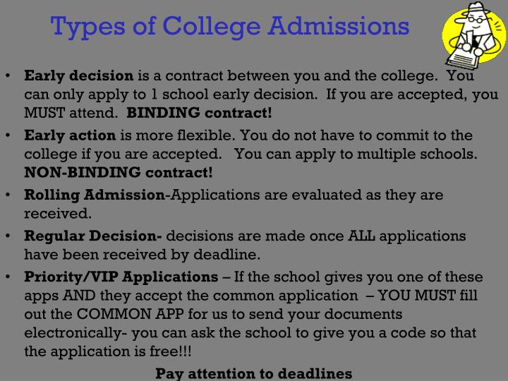 Types of College Admissions