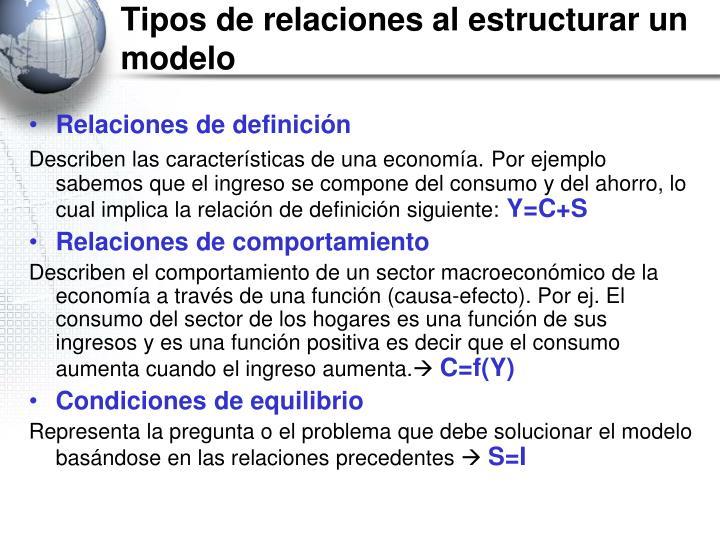 Tipos de relaciones al estructurar un modelo