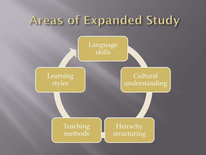 Areas of expanded study
