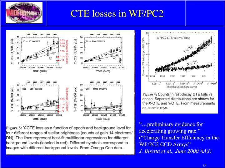 CTE losses in WF/PC2
