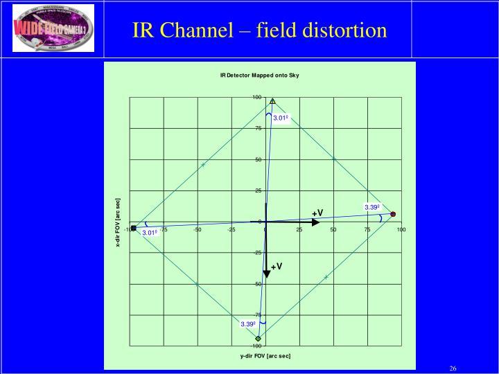 IR Channel – field distortion