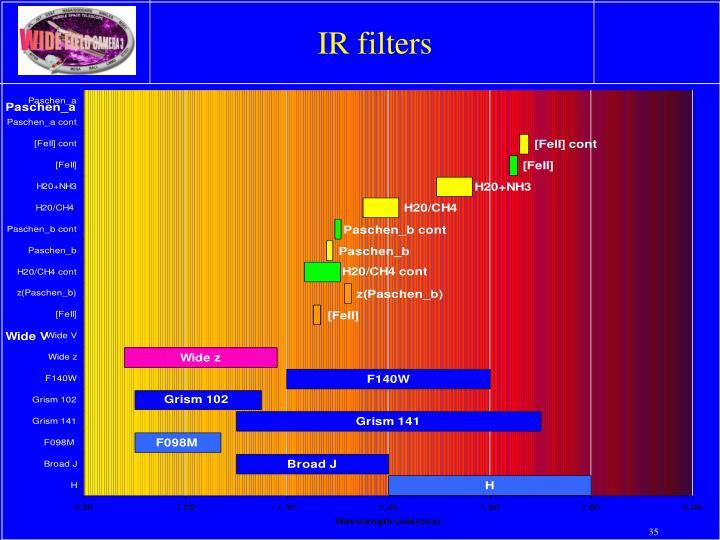 IR filters