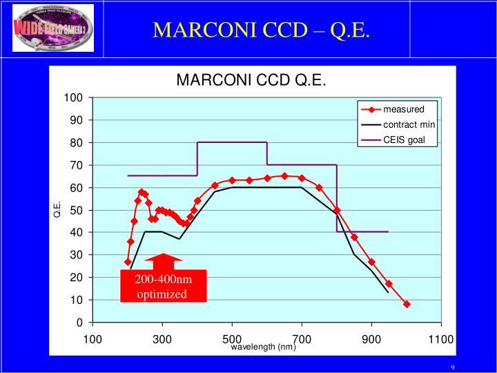 MARCONI CCD – Q.E.