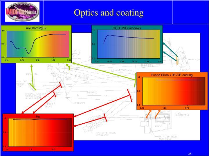 Optics and coating