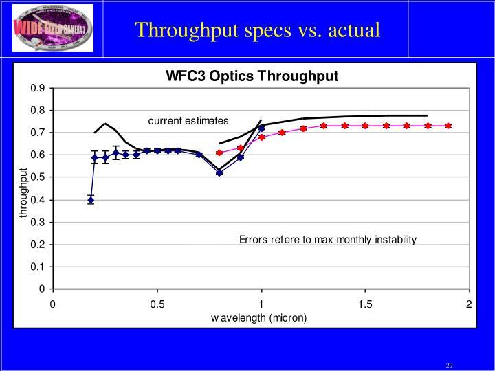 Throughput specs vs. actual