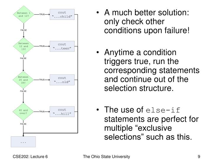 A much better solution: only check other conditions upon failure!