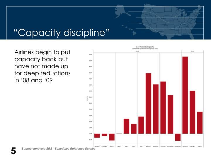 """Capacity discipline"""