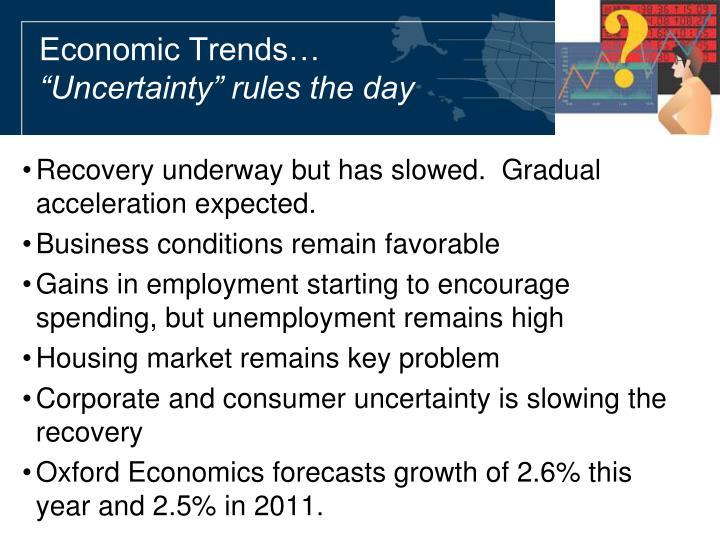 Economic Trends…