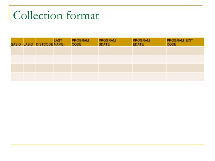 Collection format