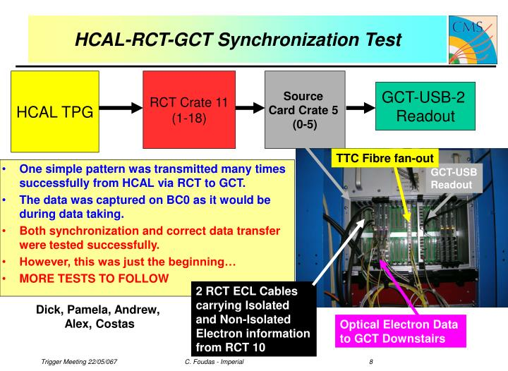 HCAL-RCT-GCT Synchronization Test