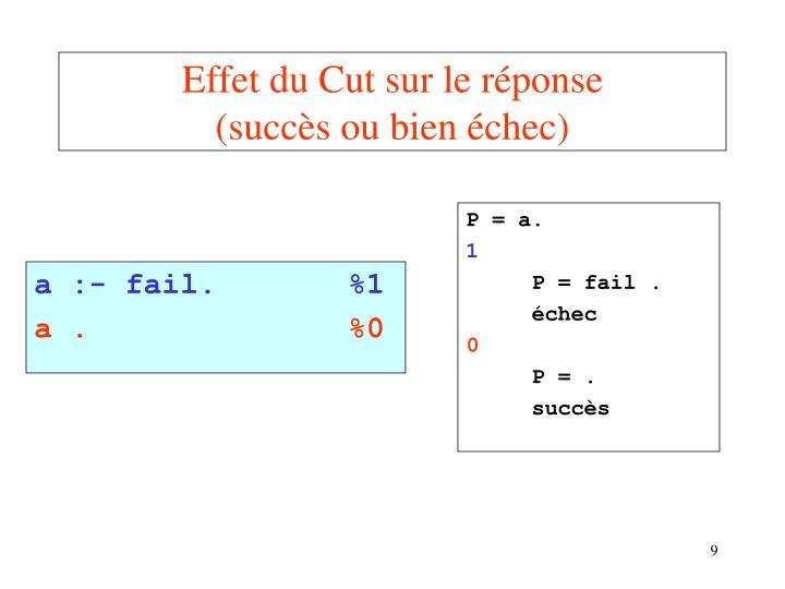 a :- fail.%1