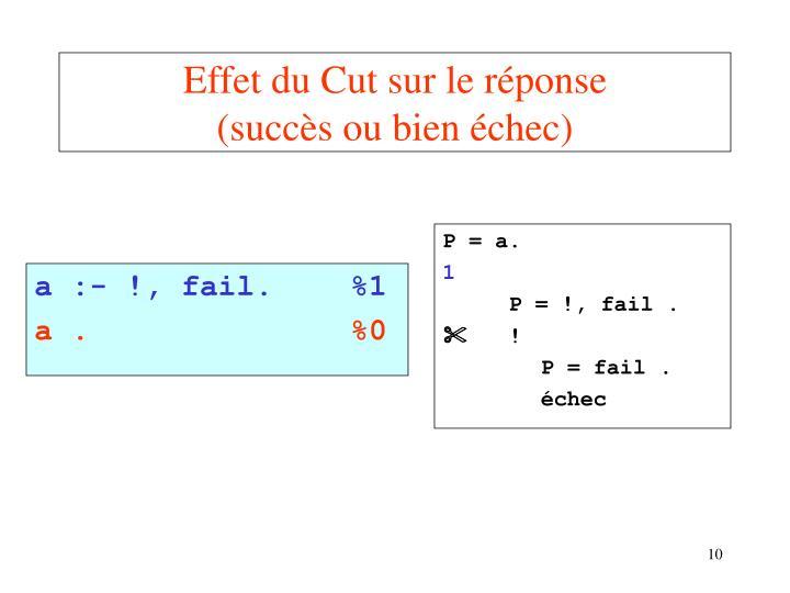a :- !, fail.%1