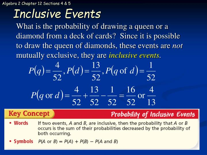 Inclusive Events