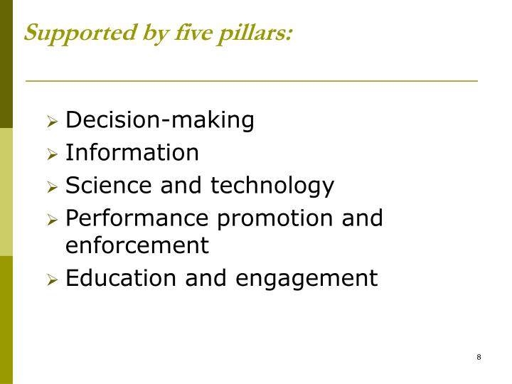 Supported by five pillars: