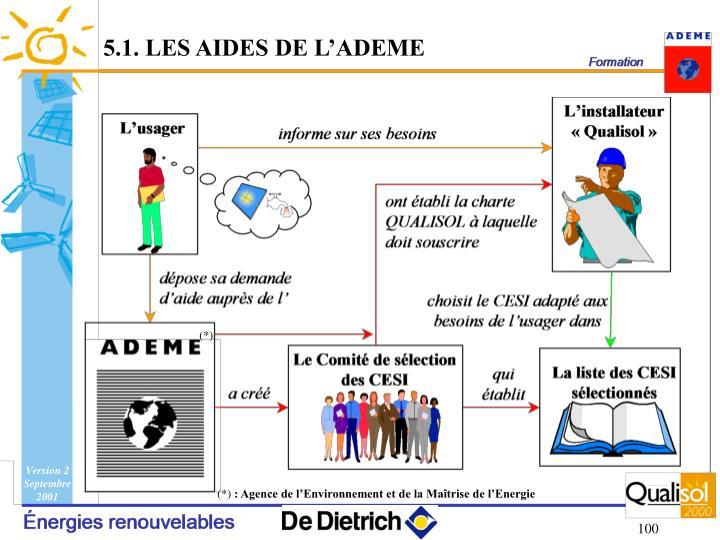 5.1. LES AIDES DE L'ADEME