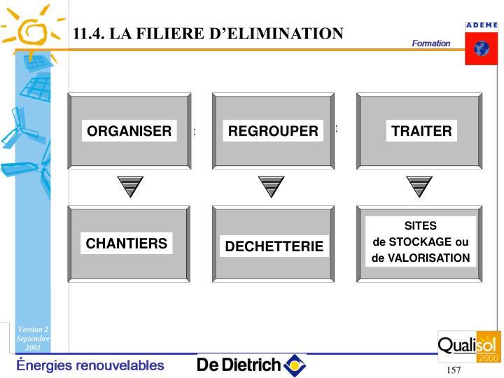 11.4. LA FILIERE D'ELIMINATION