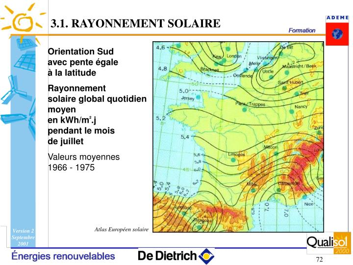 3.1. RAYONNEMENT SOLAIRE