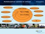 multidisciplinair opleiden en oefenen3