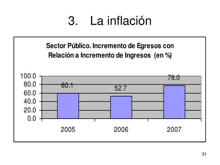 3.La inflación