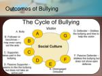 outcomes of bullying6