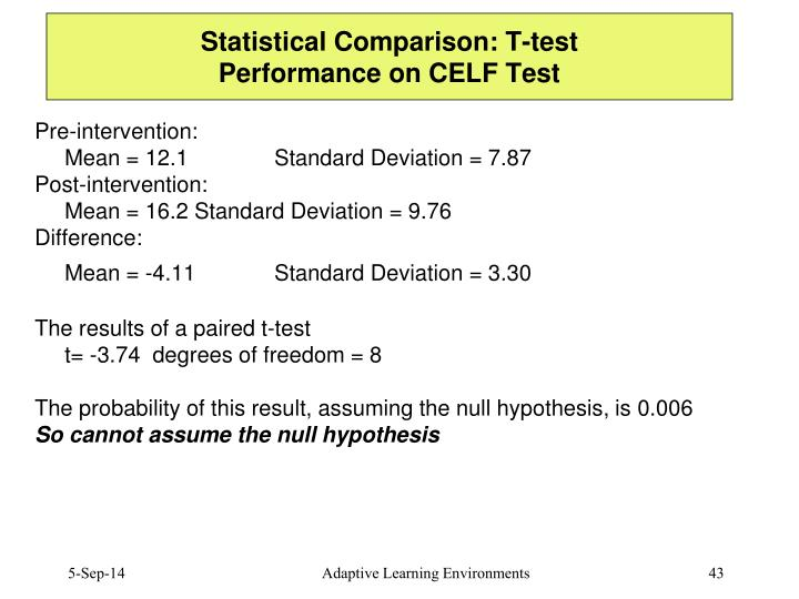 Statistical Comparison: T-test