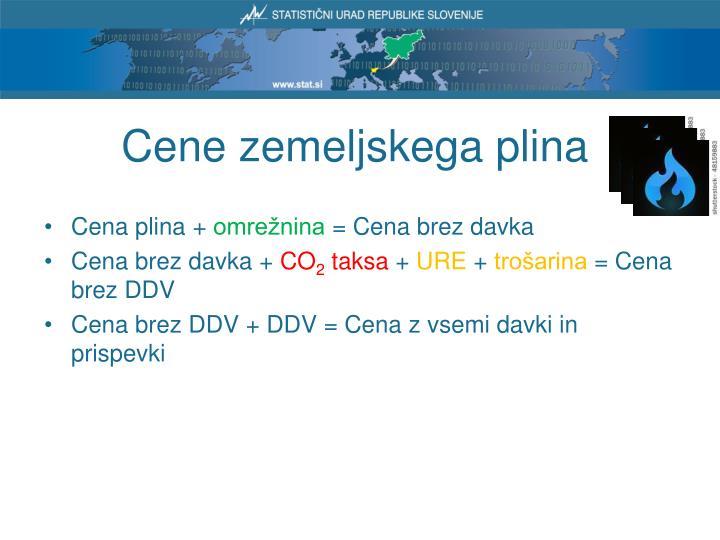Cene zemeljskega plina