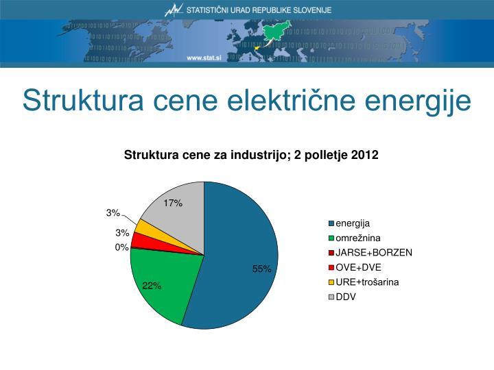 Struktura cene električne energije